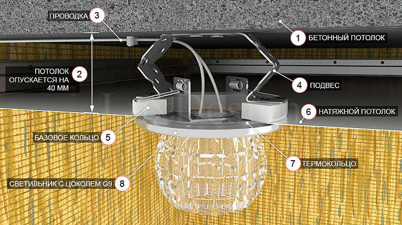 схема установки светильников на натяжной потолок
