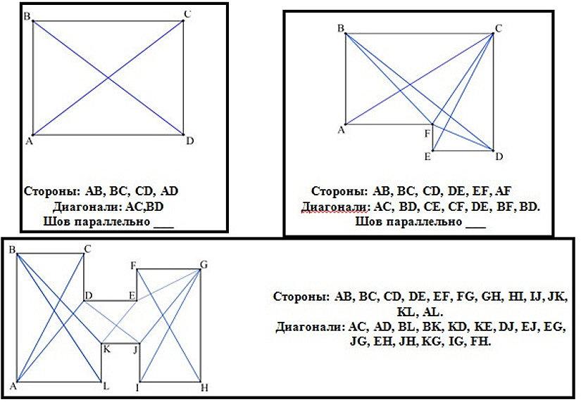 натяжные потолки простой формы