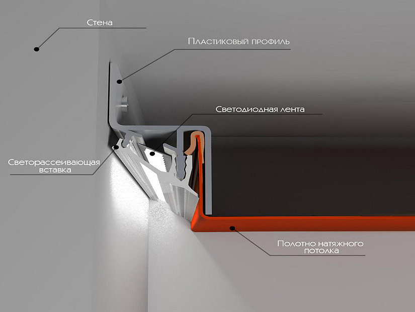 схема монтажа парящего натяжного потолка