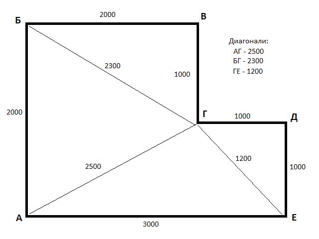 Пример замера натяжного потолка