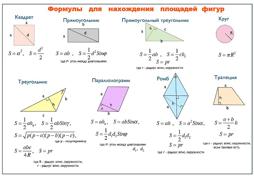 формулы для монтажа натяжного потолка