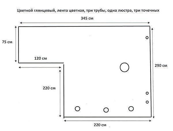 Схематическая зарисовка потолка