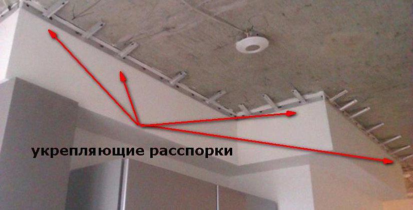 Установка дополнительных усиливающих конструкций