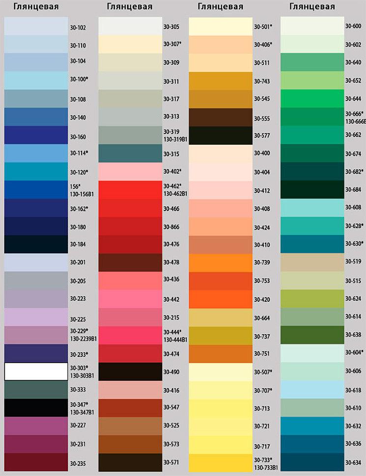 Цветовая гамма полотен