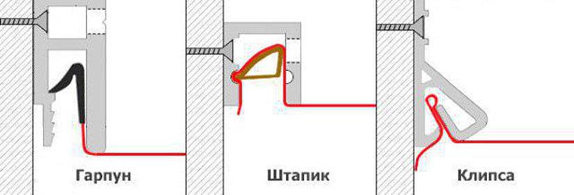 способ установки натяжного потолка